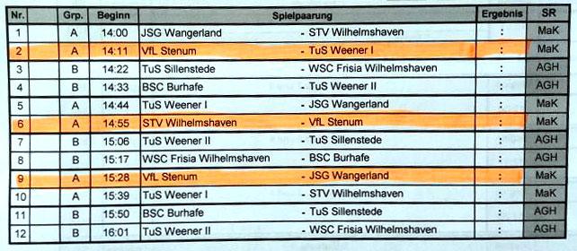Der Spielplan des Turniers. Gespielt wird in zwei Vorrundengruppen à 4 Teams. Ziemlich viele W's am Start, wenn Ihr mich fragt.